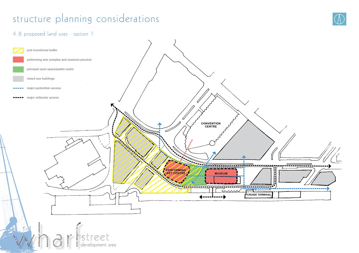 pn-masterplan_image-2